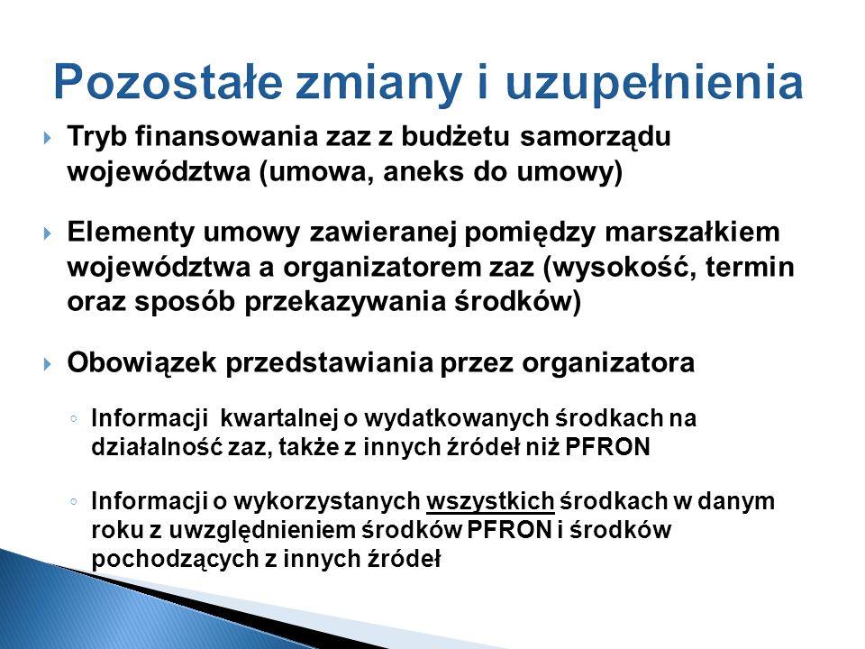 Tryb finansowania zaz z budżetu samorządu województwa (umowa, aneks do umowy) Elementy umowy zawieranej pomiędzy marszałkiem województwa a organizator