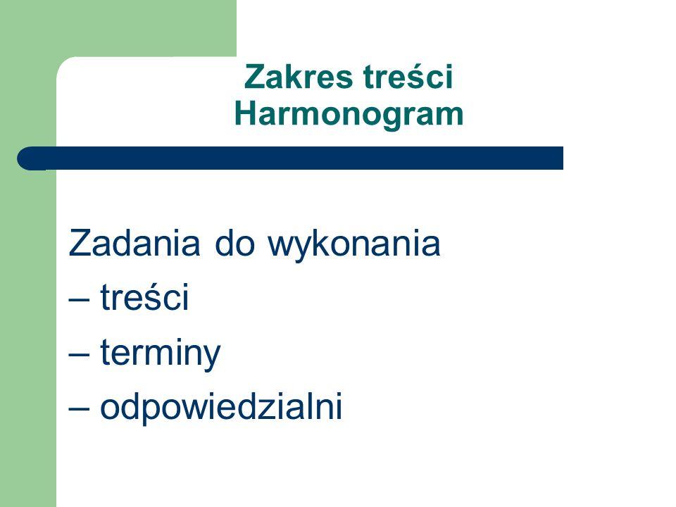 Zakres treści Harmonogram Zadania do wykonania – treści – terminy – odpowiedzialni
