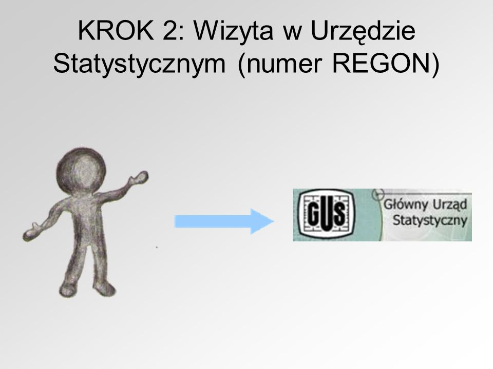 KROK 2: Wizyta w Urzędzie Statystycznym (numer REGON)