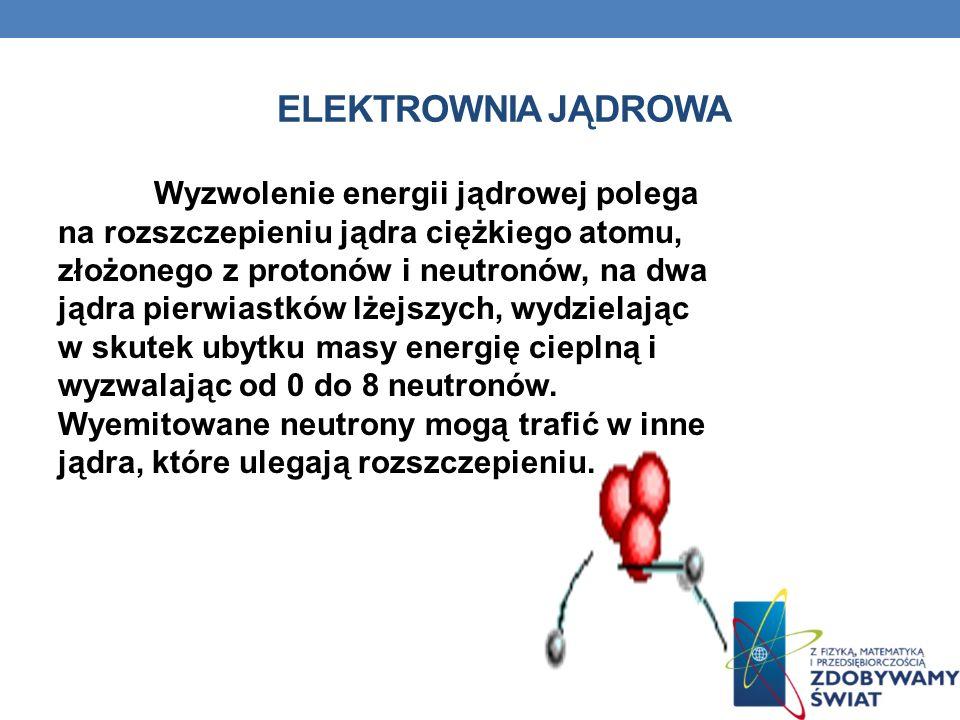ELEKTROWNIA JĄDROWA Wyzwolenie energii jądrowej polega na rozszczepieniu jądra ciężkiego atomu, złożonego z protonów i neutronów, na dwa jądra pierwia