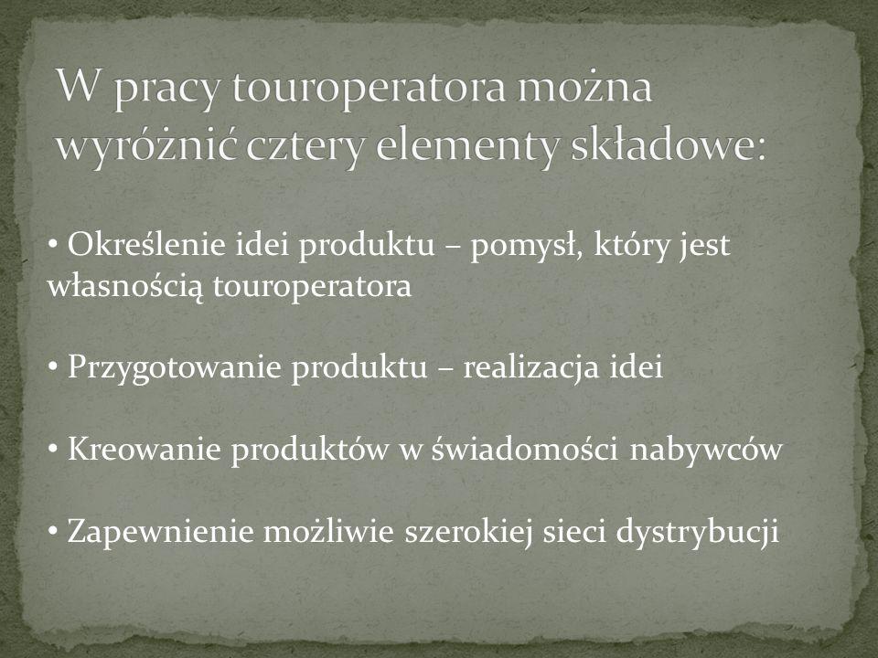 Określenie idei produktu – pomysł, który jest własnością touroperatora Przygotowanie produktu – realizacja idei Kreowanie produktów w świadomości naby