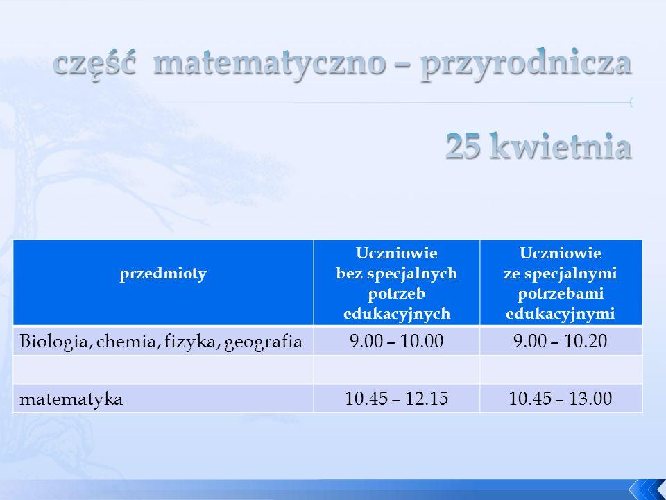 przedmioty Uczniowie bez specjalnych potrzeb edukacyjnych Uczniowie ze specjalnymi potrzebami edukacyjnymi Biologia, chemia, fizyka, geografia9.00 – 1