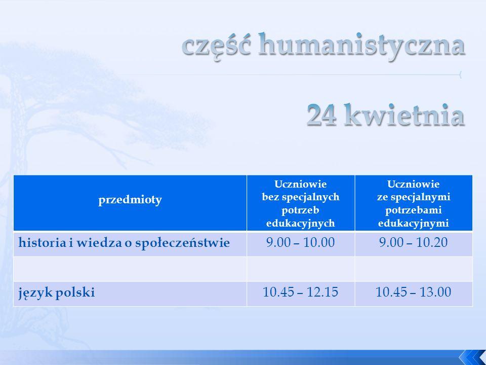 przedmioty Uczniowie bez specjalnych potrzeb edukacyjnych Uczniowie ze specjalnymi potrzebami edukacyjnymi historia i wiedza o społeczeństwie 9.00 – 1