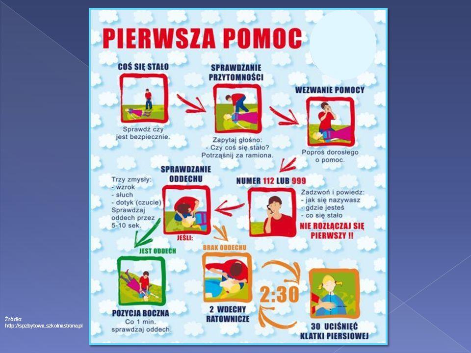 Źródło: http://spzbytowa.szkolnastrona.pl