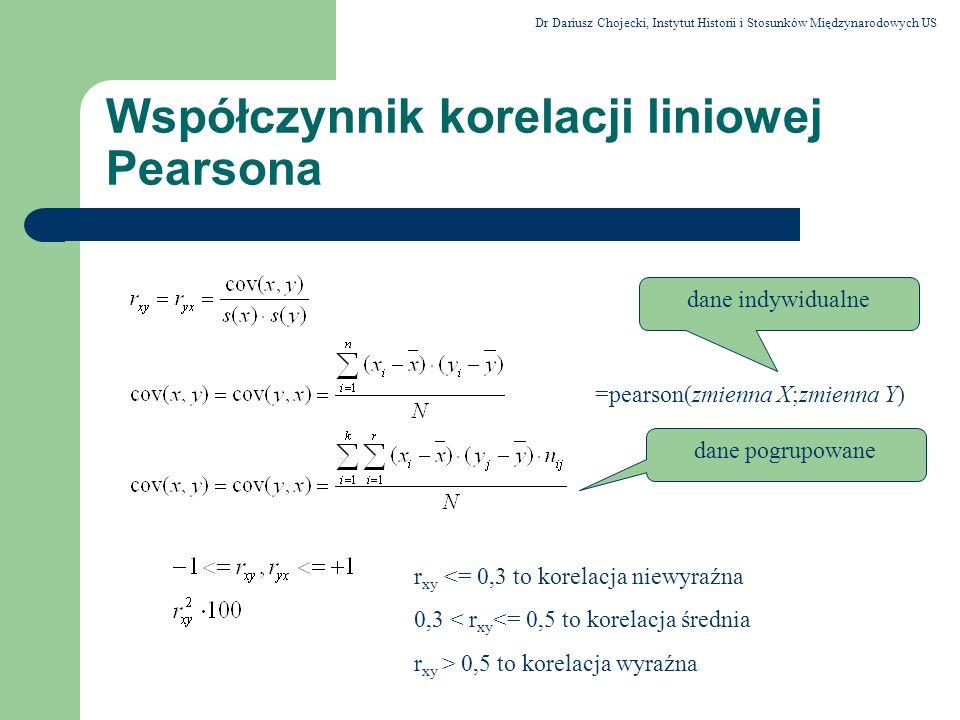 Współczynnik korelacji liniowej Pearsona r xy <= 0,3 to korelacja niewyraźna 0,3 < r xy <= 0,5 to korelacja średnia r xy > 0,5 to korelacja wyraźna =p