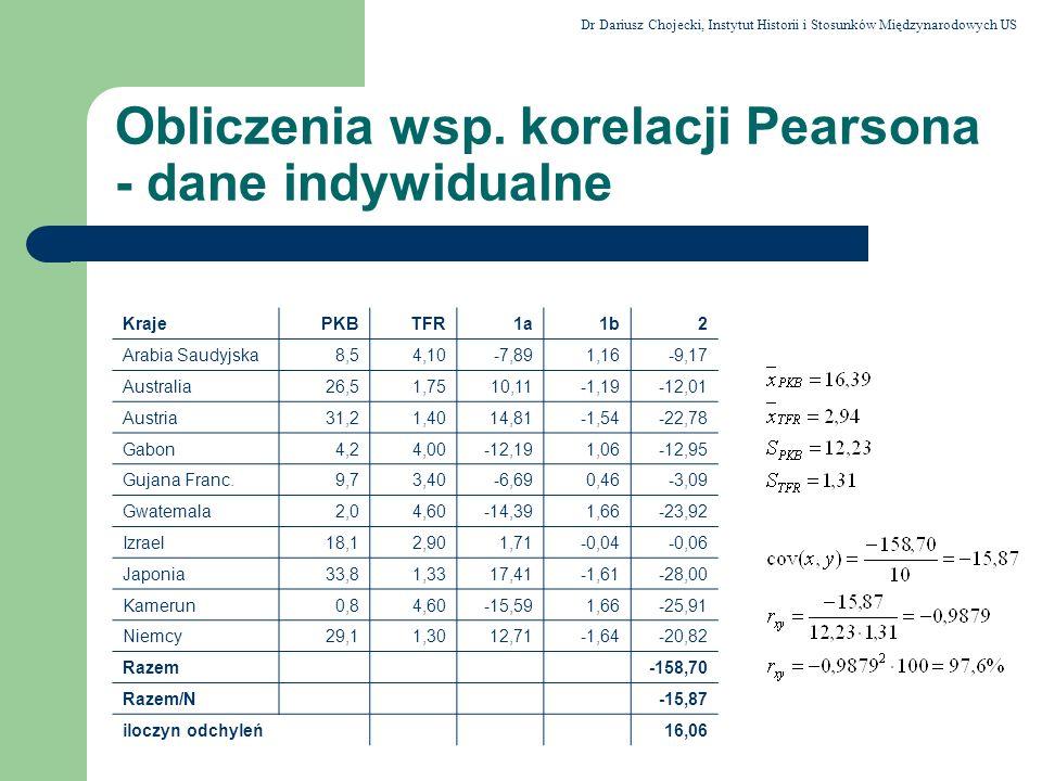 Obliczenia wsp. korelacji Pearsona - dane indywidualne KrajePKBTFR1a1b2 Arabia Saudyjska8,54,10-7,891,16-9,17 Australia26,51,7510,11-1,19-12,01 Austri
