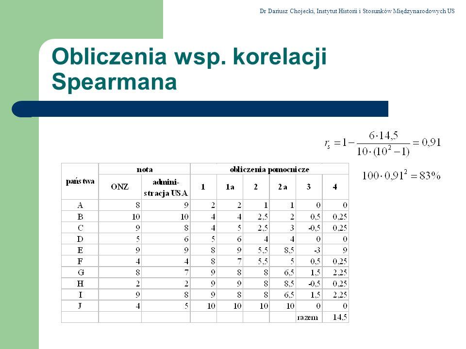 Obliczenia wsp. korelacji Spearmana Dr Dariusz Chojecki, Instytut Historii i Stosunków Międzynarodowych US