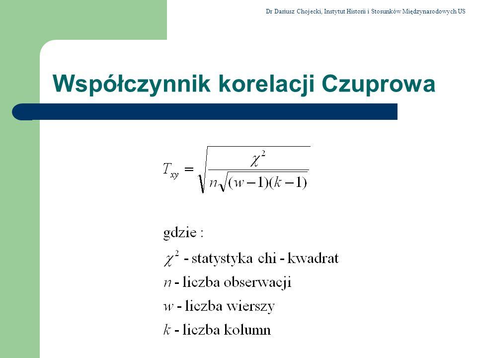 Współczynnik korelacji Czuprowa Dr Dariusz Chojecki, Instytut Historii i Stosunków Międzynarodowych US