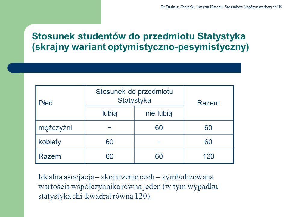 Stosunek studentów do przedmiotu Statystyka (skrajny wariant optymistyczno-pesymistyczny) Płeć Stosunek do przedmiotu Statystyka Razem lubiąnie lubią