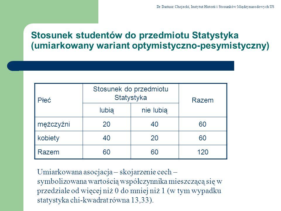 Stosunek studentów do przedmiotu Statystyka (umiarkowany wariant optymistyczno-pesymistyczny) Płeć Stosunek do przedmiotu Statystyka Razem lubiąnie lu