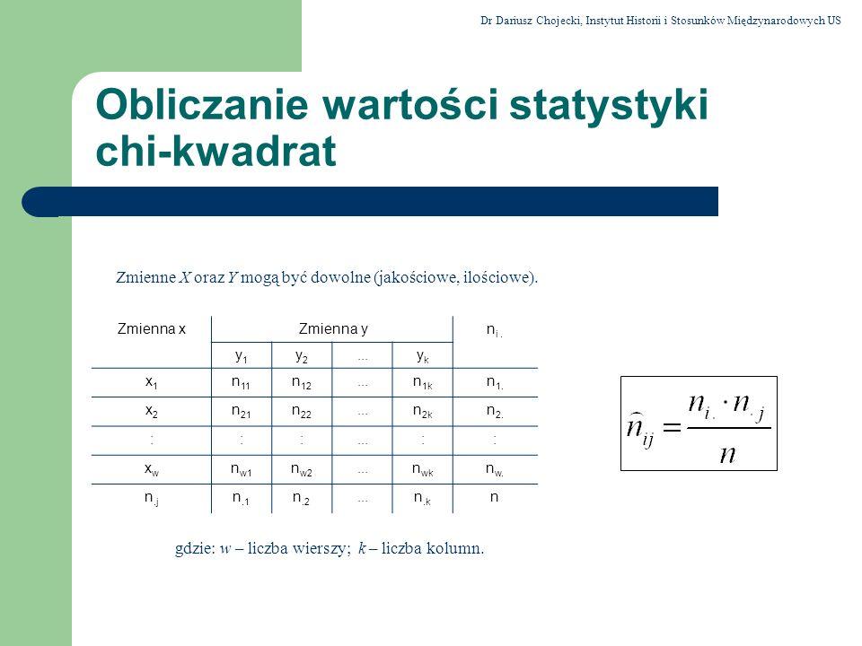 Obliczanie wartości statystyki chi-kwadrat Zmienne X oraz Y mogą być dowolne (jakościowe, ilościowe). Zmienna x Zmienna yn i. y1y1 y2y2...ykyk x1x1 n