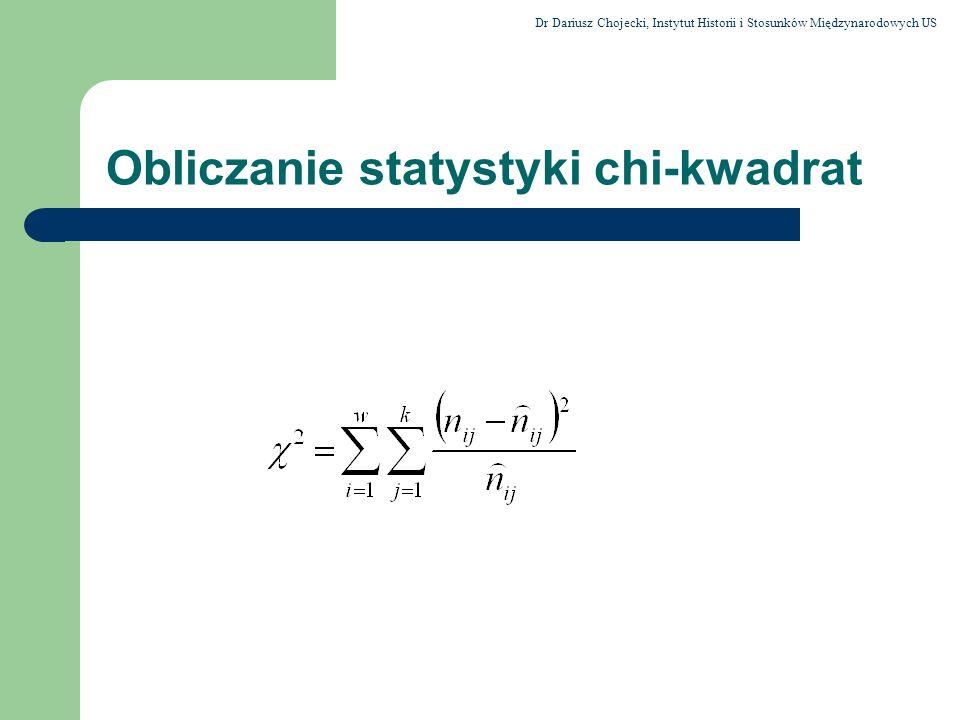 Obliczanie statystyki chi-kwadrat Dr Dariusz Chojecki, Instytut Historii i Stosunków Międzynarodowych US