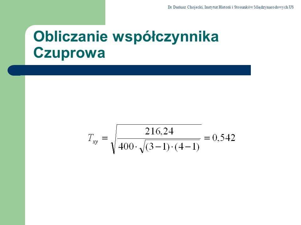 Obliczanie współczynnika Czuprowa Dr Dariusz Chojecki, Instytut Historii i Stosunków Międzynarodowych US