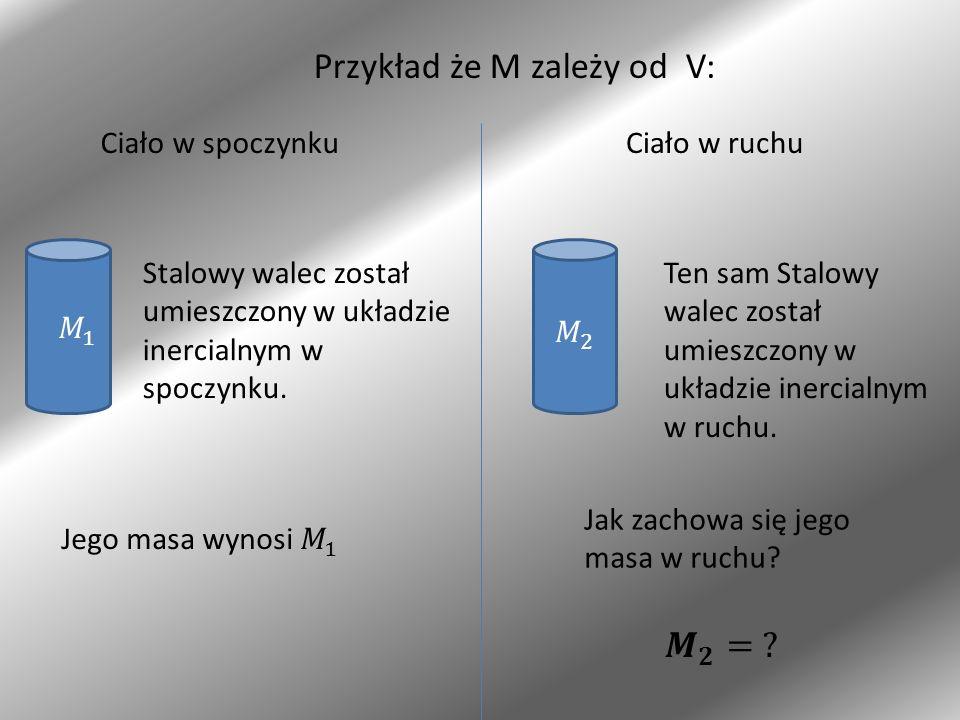 Przykład że M zależy od V: Stalowy walec został umieszczony w układzie inercialnym w spoczynku. Ciało w spoczynku Ciało w ruchu Ten sam Stalowy walec