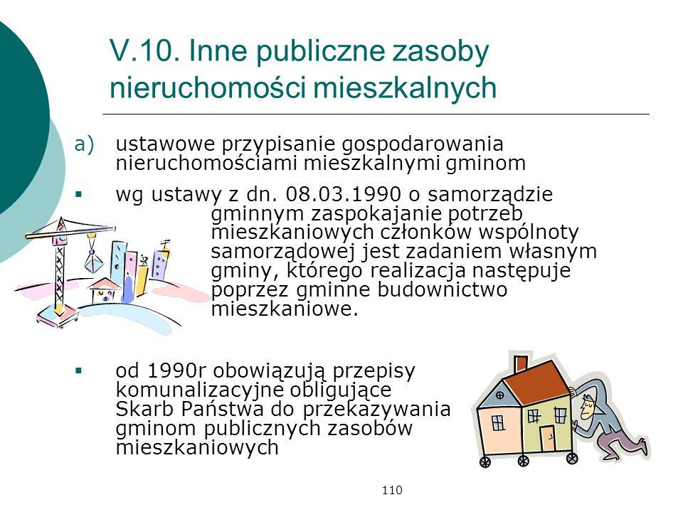 110 V.10. Inne publiczne zasoby nieruchomości mieszkalnych a)ustawowe przypisanie gospodarowania nieruchomościami mieszkalnymi gminom wg ustawy z dn.