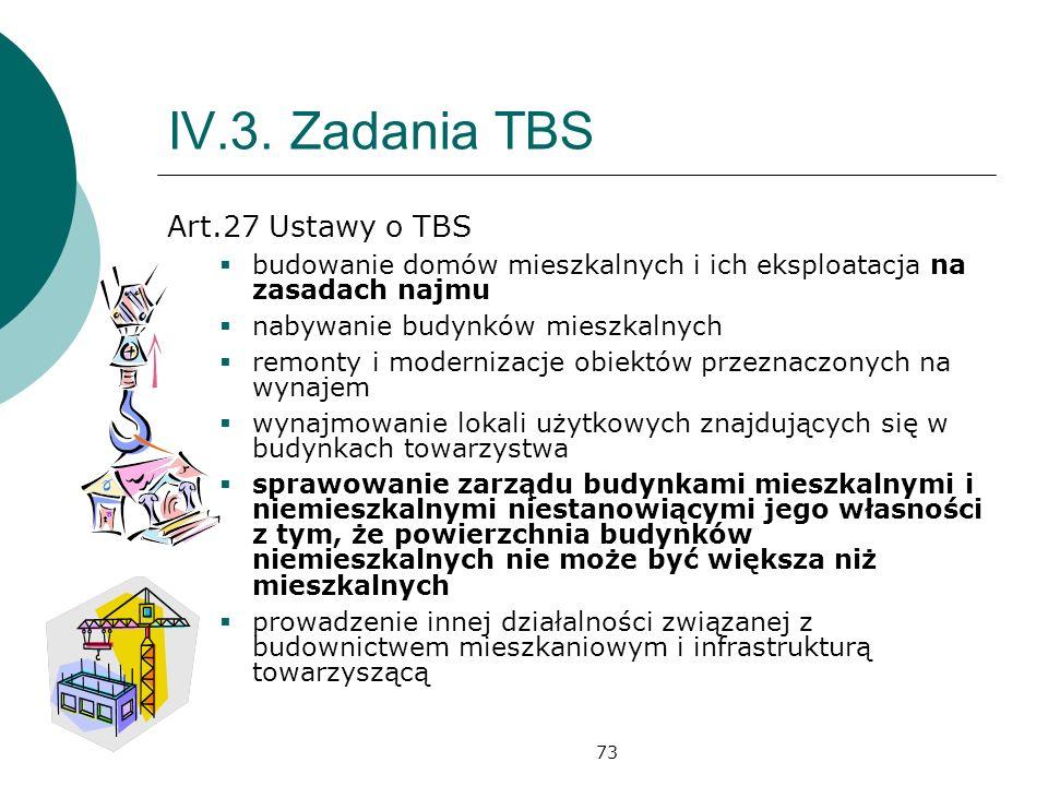 73 IV.3. Zadania TBS Art.27 Ustawy o TBS budowanie domów mieszkalnych i ich eksploatacja na zasadach najmu nabywanie budynków mieszkalnych remonty i m