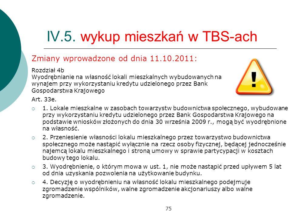 75 IV.5. wykup mieszkań w TBS-ach Zmiany wprowadzone od dnia 11.10.2011: Rozdział 4b Wyodrębnianie na własność lokali mieszkalnych wybudowanych na wyn