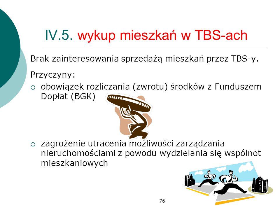 76 IV.5. wykup mieszkań w TBS-ach Brak zainteresowania sprzedażą mieszkań przez TBS-y. Przyczyny: obowiązek rozliczania (zwrotu) środków z Funduszem D