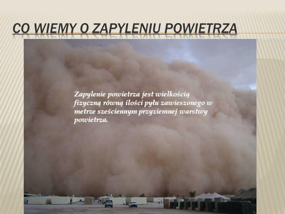 Zapylenie powietrza jest wielkością fizyczną równą ilości pyłu zawieszonego w metrze sześciennym przyziemnej warstwy powietrza.