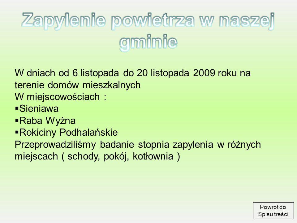 W dniach od 6 listopada do 20 listopada 2009 roku na terenie domów mieszkalnych W miejscowościach : Sieniawa Raba Wyżna Rokiciny Podhalańskie Przeprow