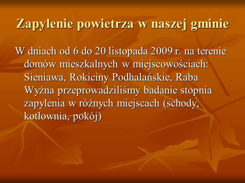 Zapylenie powietrza w naszej gminie W dniach od 6 do 20 listopada 2009 r. na terenie domów mieszkalnych w miejscowościach: Sieniawa, Rokiciny Podhalań