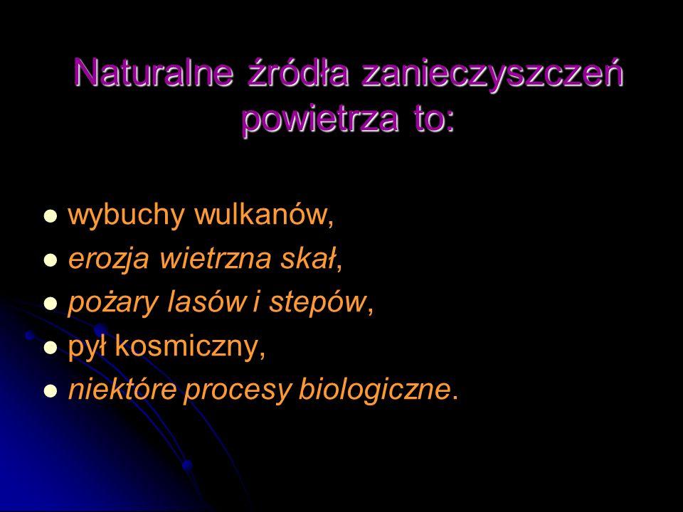 Bibliografia http://pl.wikipedia.org/wiki/Zanieczyszczenie_powietrza http://profchem.com.pl/profchem/foto_dane/wysiwyg/Image/artykuly/ roztocze1.jpg http://profchem.com.pl/profchem/foto_dane/wysiwyg/Image/artykuly/ roztocze1.jpg http://anatomiac.w.interia.pl/pluca.jpg http://bionotatki.biolog.pl/pictures/zdjecia/pylki,mikroskop.jpg http://images.studio- moderna.com/upload/dormeo/Image/Dormeo_nasvet_6/price_velika.jpg http://images.studio- moderna.com/upload/dormeo/Image/Dormeo_nasvet_6/price_velika.jpg http://www.astma.dzg.pl/kurz.jpg