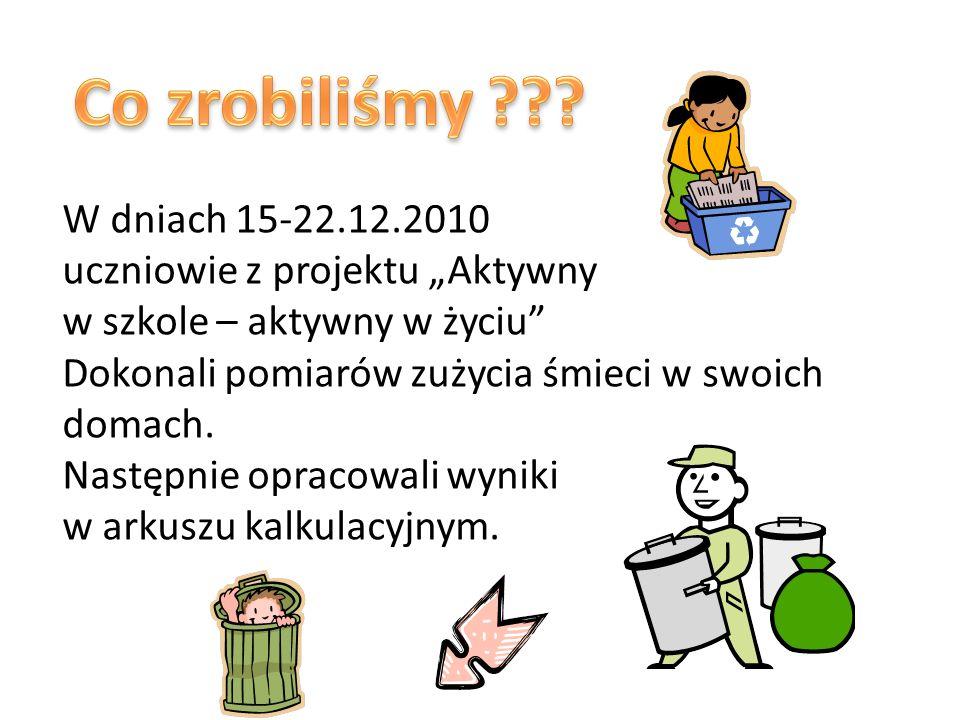 W dniach 15-22.12.2010 badałam zużycie śmieci w moim domu czyli wykorzystanie makulatury, szkła, plastiku, metalu i odpadów organicznych.