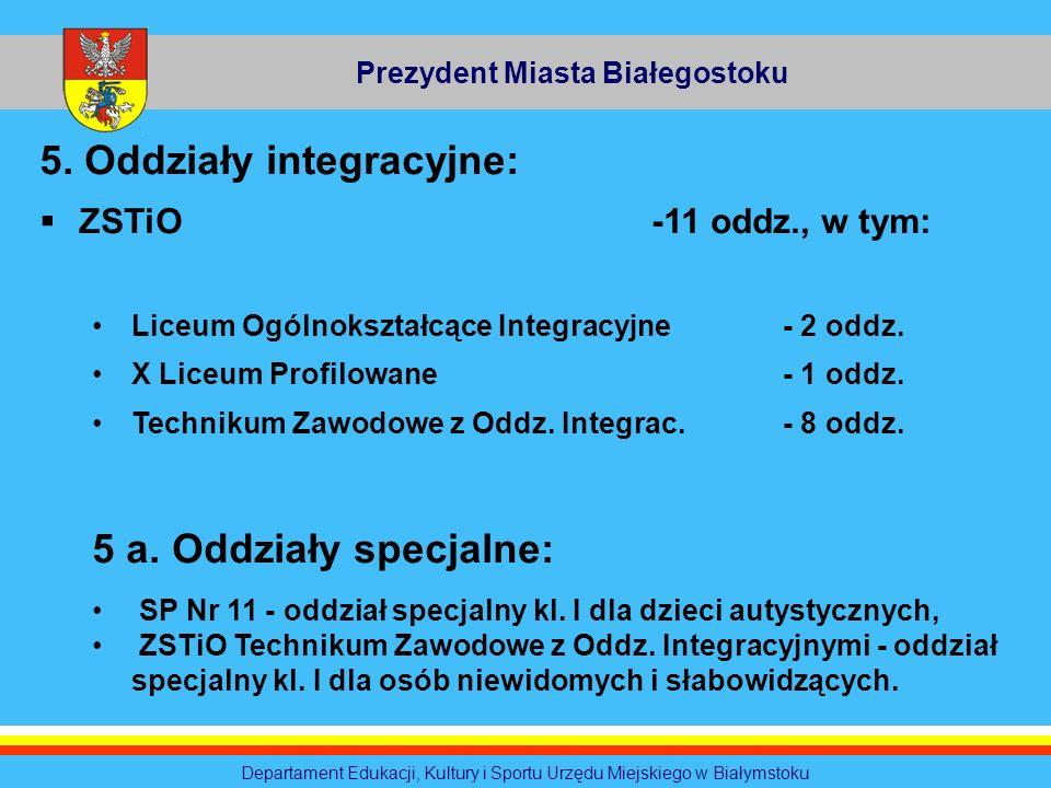 Prezydent Miasta Białegostoku Departament Edukacji, Kultury i Sportu Urzędu Miejskiego w Białymstoku 5. Oddziały integracyjne: ZSTiO -11 oddz., w tym: