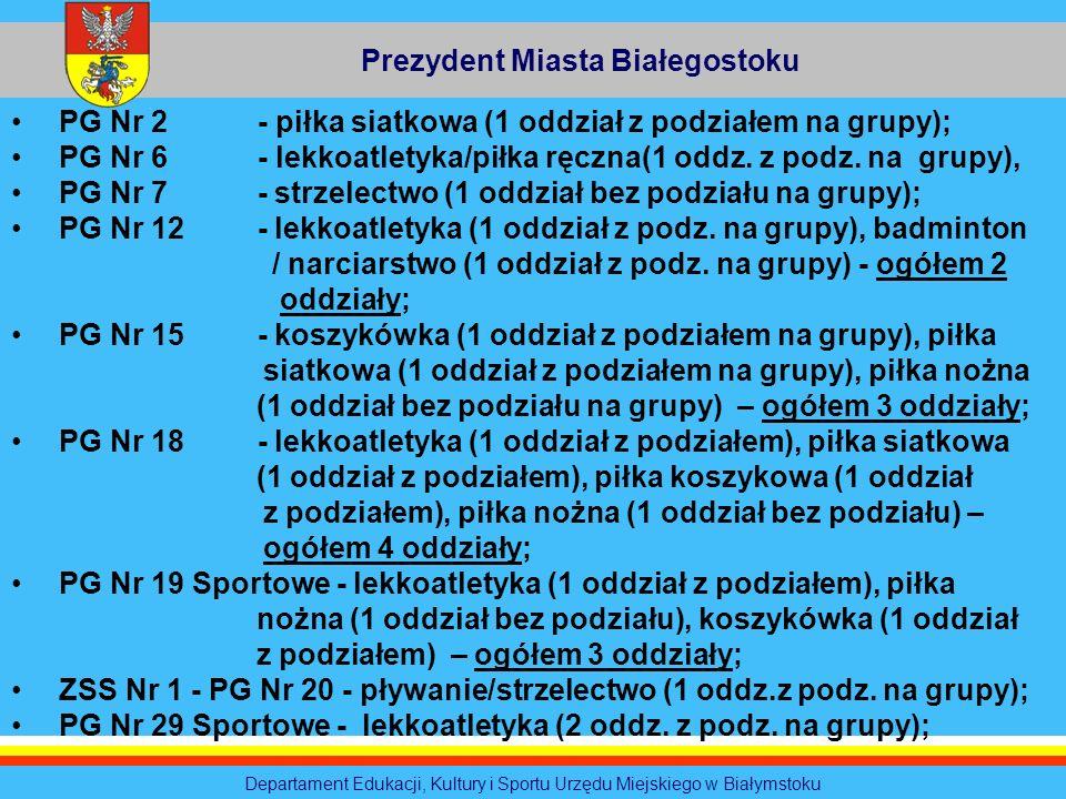 Prezydent Miasta Białegostoku Departament Edukacji, Kultury i Sportu Urzędu Miejskiego w Białymstoku PG Nr 2 - piłka siatkowa (1 oddział z podziałem n