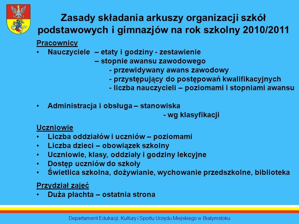 Departament Edukacji, Kultury i Sportu Urzędu Miejskiego w Białymstoku Zasady składania arkuszy organizacji szkół podstawowych i gimnazjów na rok szko