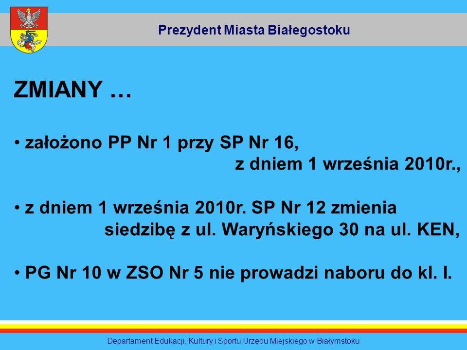 Prezydent Miasta Białegostoku Departament Edukacji, Kultury i Sportu Urzędu Miejskiego w Białymstoku ZMIANY … założono PP Nr 1 przy SP Nr 16, z dniem