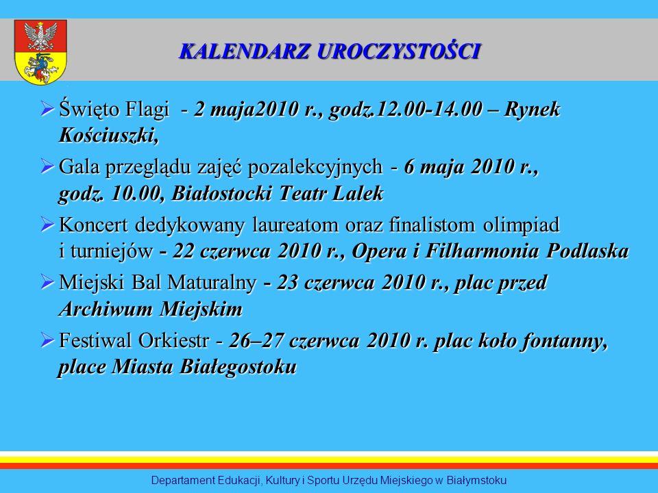 Święto Flagi - 2 maja2010 r., godz.12.00-14.00 – Rynek Kościuszki, Święto Flagi - 2 maja2010 r., godz.12.00-14.00 – Rynek Kościuszki, Gala przeglądu z