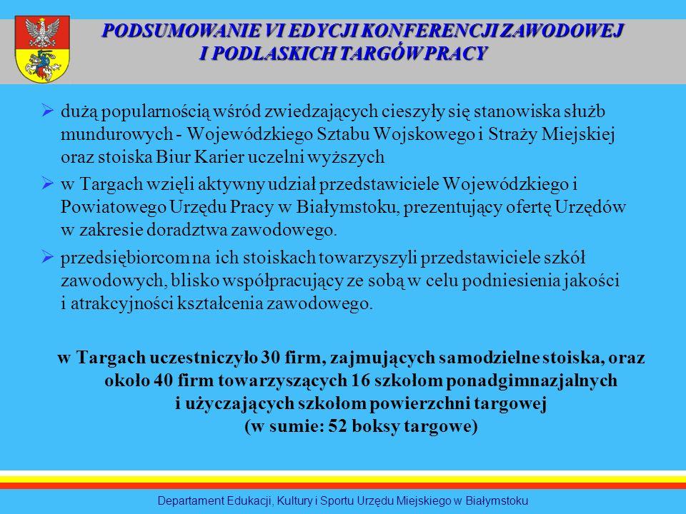 dużą popularnością wśród zwiedzających cieszyły się stanowiska służb mundurowych - Wojewódzkiego Sztabu Wojskowego i Straży Miejskiej oraz stoiska Biu