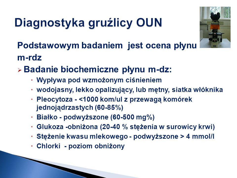 Podstawowym badaniem jest ocena płynu m-rdz Badanie biochemiczne płynu m-dz: Wypływa pod wzmożonym ciśnieniem wodojasny, lekko opalizujący, lub mętny, siatka włóknika Pleocytoza - <1000 kom/ul z przewagą komórek jednojądrzastych (60-85%) Białko - podwyższone (60-500 mg%) Glukoza -obniżona (20-40 % stężenia w surowicy krwi) Stężenie kwasu mlekowego - podwyższone > 4 mmol/l Chlorki - poziom obniżony