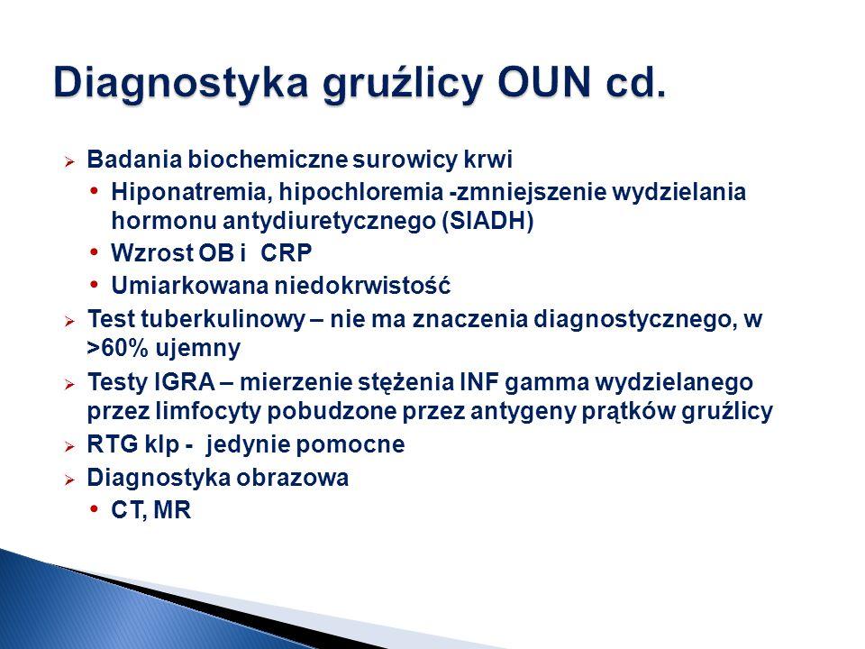 Badania biochemiczne surowicy krwi Hiponatremia, hipochloremia -zmniejszenie wydzielania hormonu antydiuretycznego (SIADH) Wzrost OB i CRP Umiarkowana niedokrwistość Test tuberkulinowy – nie ma znaczenia diagnostycznego, w >60% ujemny Testy IGRA – mierzenie stężenia INF gamma wydzielanego przez limfocyty pobudzone przez antygeny prątków gruźlicy RTG klp - jedynie pomocne Diagnostyka obrazowa CT, MR