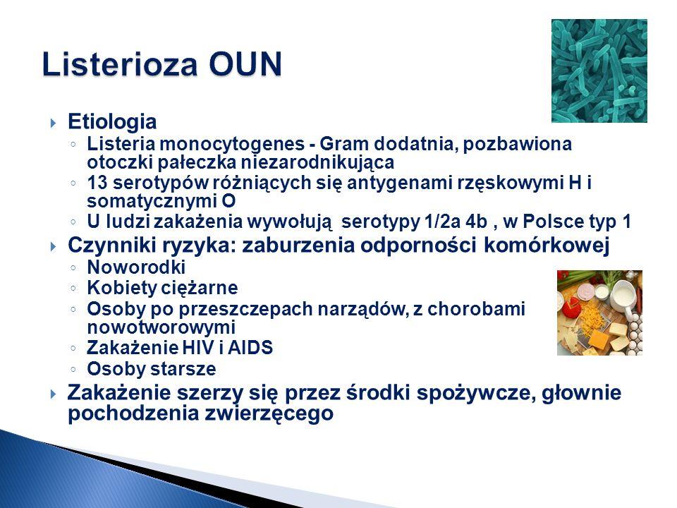 Etiologia Listeria monocytogenes - Gram dodatnia, pozbawiona otoczki pałeczka niezarodnikująca 13 serotypów różniących się antygenami rzęskowymi H i somatycznymi O U ludzi zakażenia wywołują serotypy 1/2a 4b, w Polsce typ 1 Czynniki ryzyka: zaburzenia odporności komórkowej Noworodki Kobiety ciężarne Osoby po przeszczepach narządów, z chorobami nowotworowymi Zakażenie HIV i AIDS Osoby starsze Zakażenie szerzy się przez środki spożywcze, głownie pochodzenia zwierzęcego