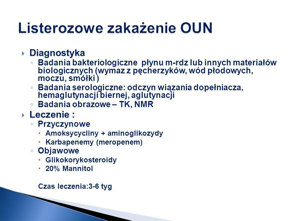 Diagnostyka Badania bakteriologiczne płynu m-rdz lub innych materiałów biologicznych (wymaz z pęcherzyków, wód płodowych, moczu, smółki ) Badania serologiczne: odczyn wiązania dopełniacza, hemaglutynacji biernej, aglutynacji Badania obrazowe – TK, NMR Leczenie : Przyczynowe Amoksycycliny + aminoglikozydy Karbapenemy (meropenem) Objawowe Glikokorykosteroidy 20% Mannitol Czas leczenia:3-6 tyg