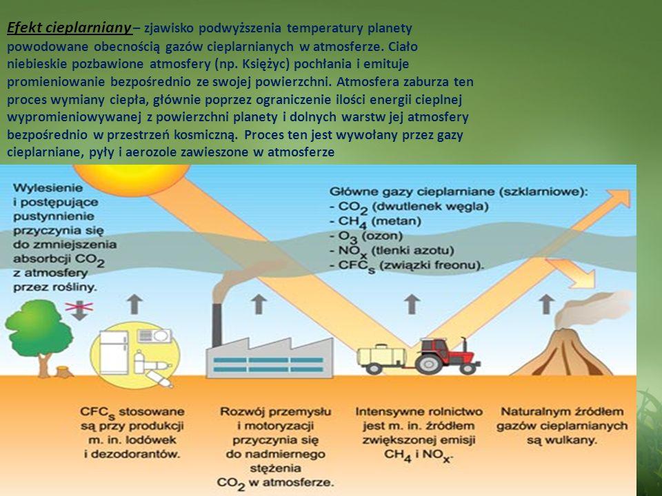 Efekt cieplarniany – zjawisko podwyższenia temperatury planety powodowane obecnością gazów cieplarnianych w atmosferze. Ciało niebieskie pozbawione at