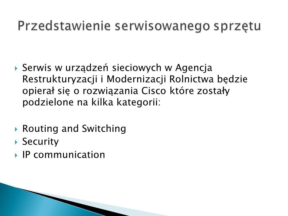 Serwis w urządzeń sieciowych w Agencja Restrukturyzacji i Modernizacji Rolnictwa będzie opierał się o rozwiązania Cisco które zostały podzielone na kilka kategorii: Routing and Switching Security IP communication