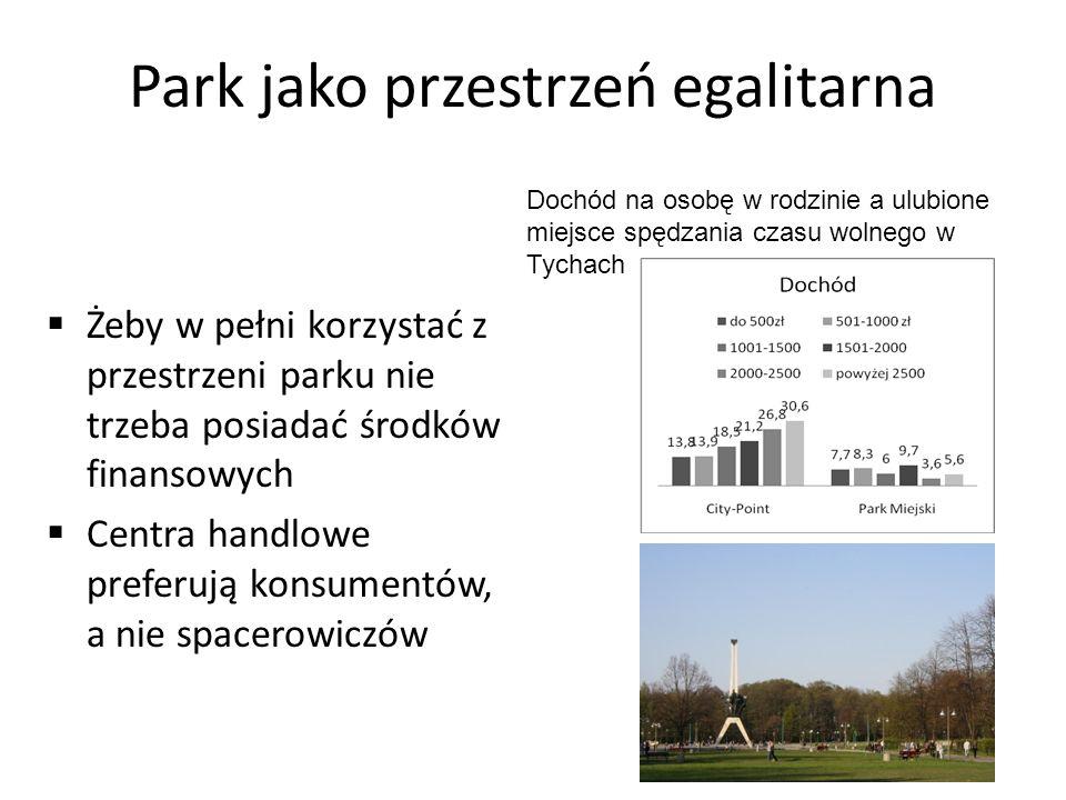 Park jako przestrzeń egalitarna Żeby w pełni korzystać z przestrzeni parku nie trzeba posiadać środków finansowych Centra handlowe preferują konsument