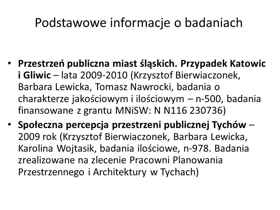Podstawowe informacje o badaniach Przestrzeń publiczna miast śląskich. Przypadek Katowic i Gliwic – lata 2009-2010 (Krzysztof Bierwiaczonek, Barbara L