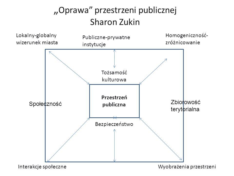 Oprawa przestrzeni publicznej Sharon Zukin Przestrzeń publiczna Lokalny-globalny wizerunek miasta Publiczne-prywatne instytucje Homogeniczność- zróżni