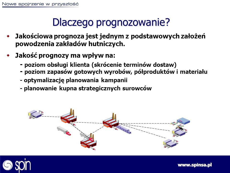 www.spinsa.pl Dlaczego prognozowanie? wJakościowa prognoza jest jednym z podstawowych założeń powodzenia zakładów hutniczych. wJakość prognozy ma wpły