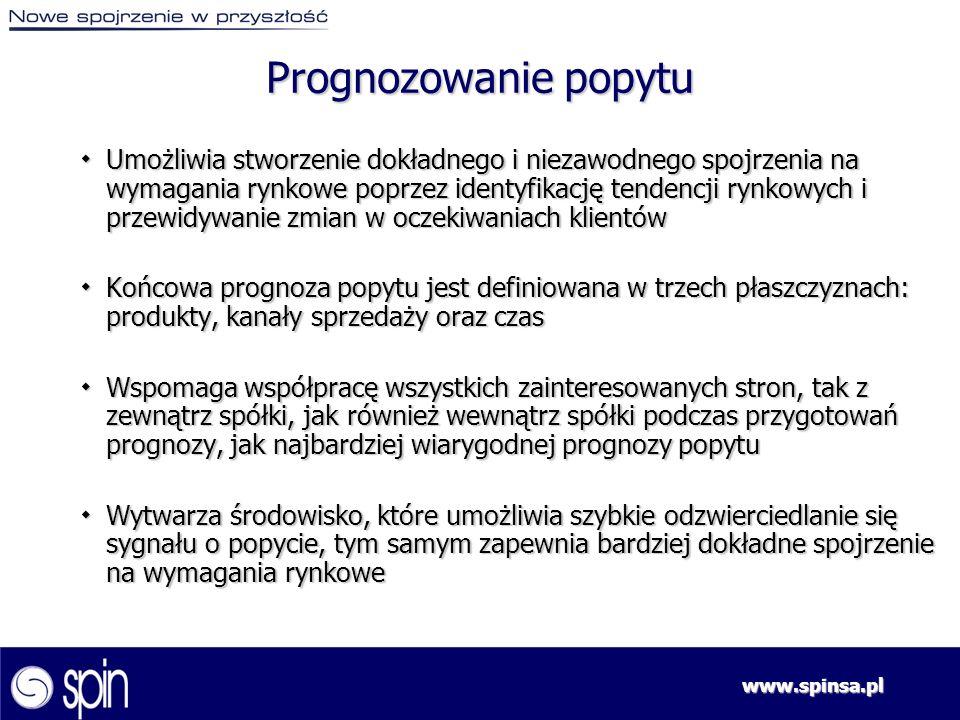 www.spinsa.pl ٠ Umożliwia stworzenie dokładnego i niezawodnego spojrzenia na wymagania rynkowe poprzez identyfikację tendencji rynkowych i przewidywan