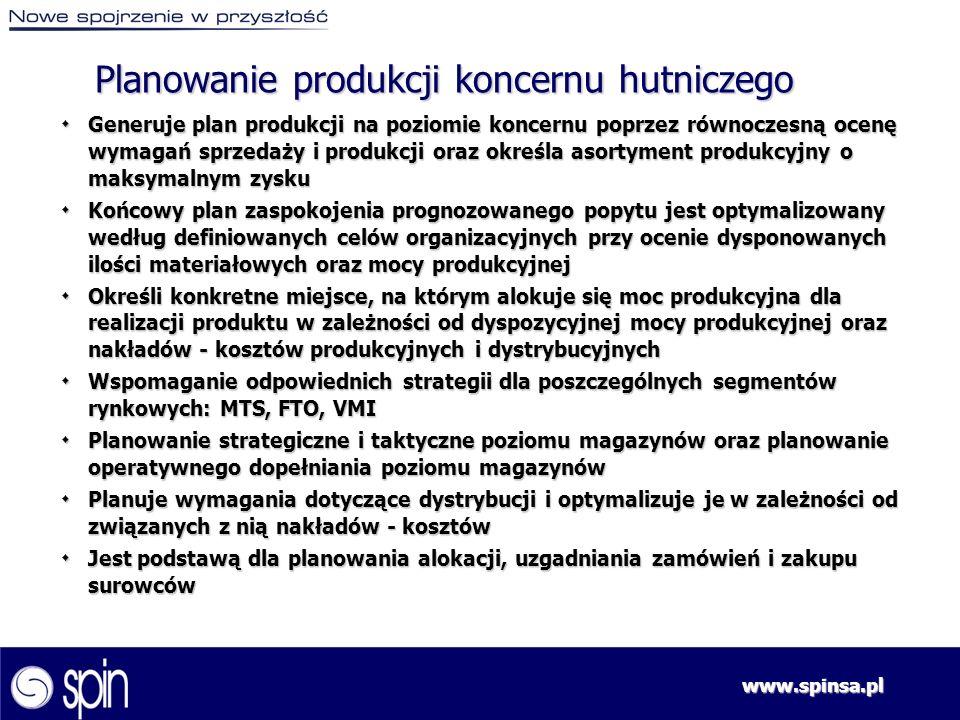 www.spinsa.pl ٠ Generuje plan produkcji na poziomie koncernu poprzez równoczesną ocenę wymagań sprzedaży i produkcji oraz określa asortyment produkcyj