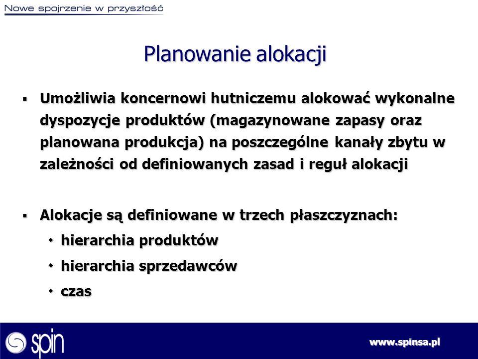 www.spinsa.pl Umożliwia koncernowi hutniczemu alokować wykonalne dyspozycje produktów (magazynowane zapasy oraz planowana produkcja) na poszczególne k