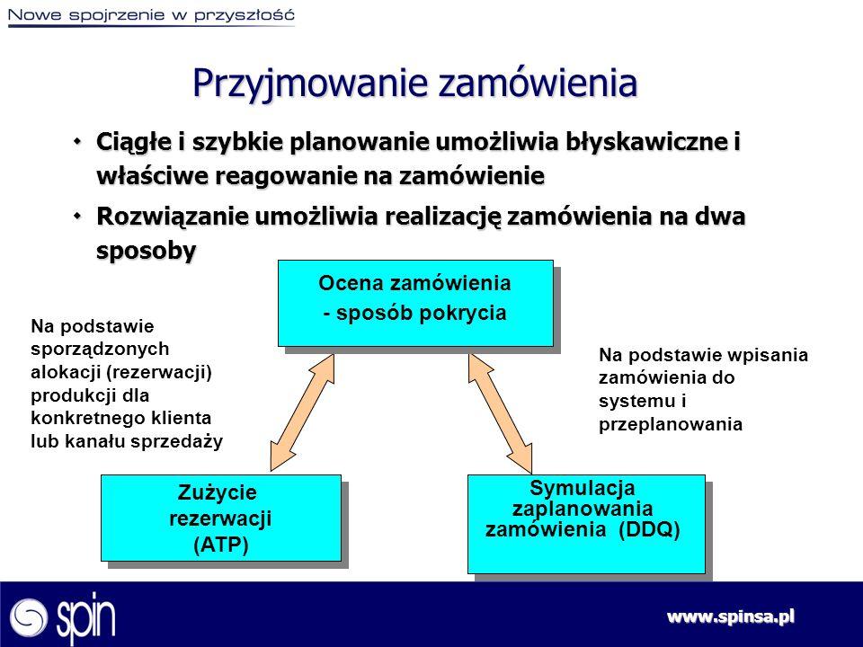 www.spinsa.pl ٠ Ciągłe i szybkie planowanie umożliwia błyskawiczne i właściwe reagowanie na zamówienie ٠ Rozwiązanie umożliwia realizację zamówienia n