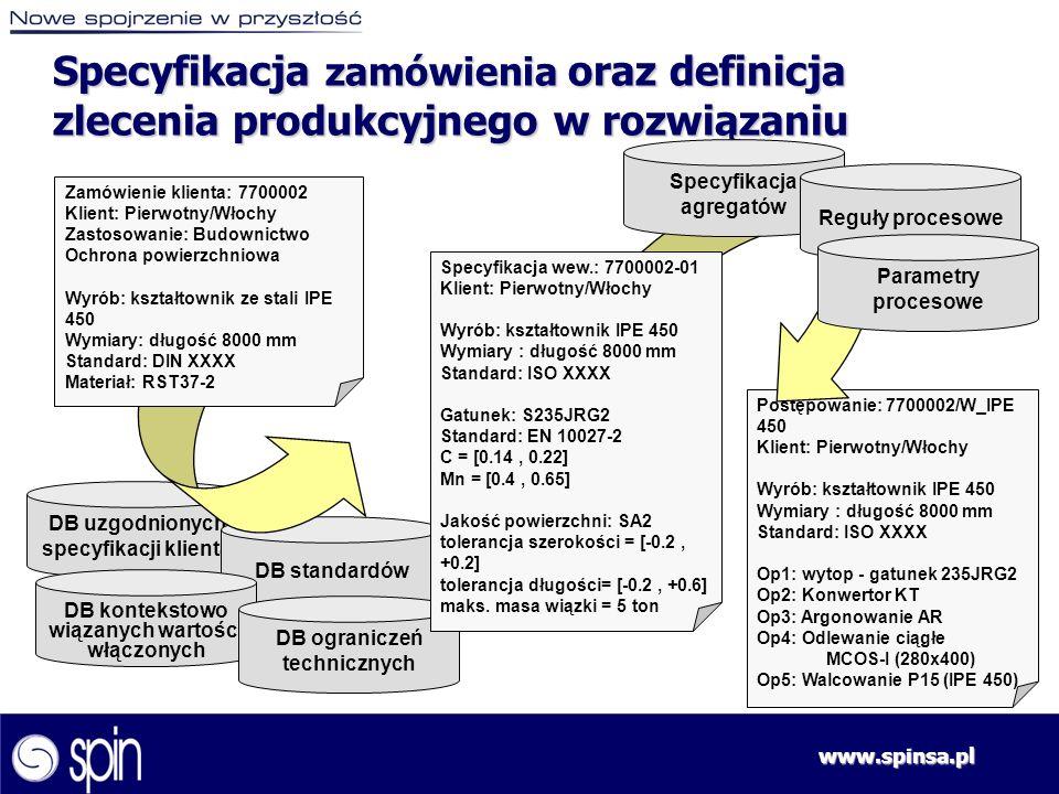 www.spinsa.pl Postępowanie: 7700002/W_IPE 450 Klient: Pierwotny/Włochy Wyrób: kształtownik IPE 450 Wymiary : długość 8000 mm Standard: ISO XXXX Op1: w