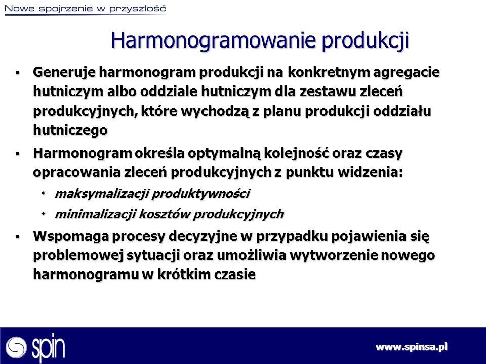 www.spinsa.pl Generuje harmonogram produkcji na konkretnym agregacie hutniczym albo oddziale hutniczym dla zestawu zleceń produkcyjnych, które wychodz