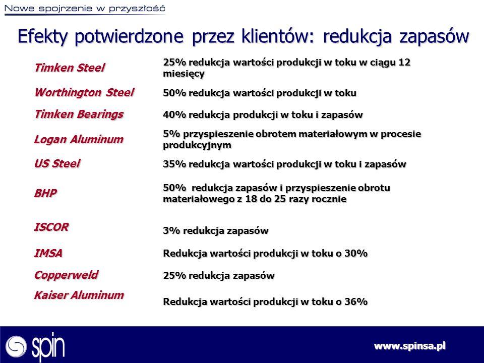 www.spinsa.pl Efekty potwierdzone przez klientów: redukcja zapasów Timken Steel 25% redukcja wartości produkcji w toku w ciągu 12 miesięcy Worthington